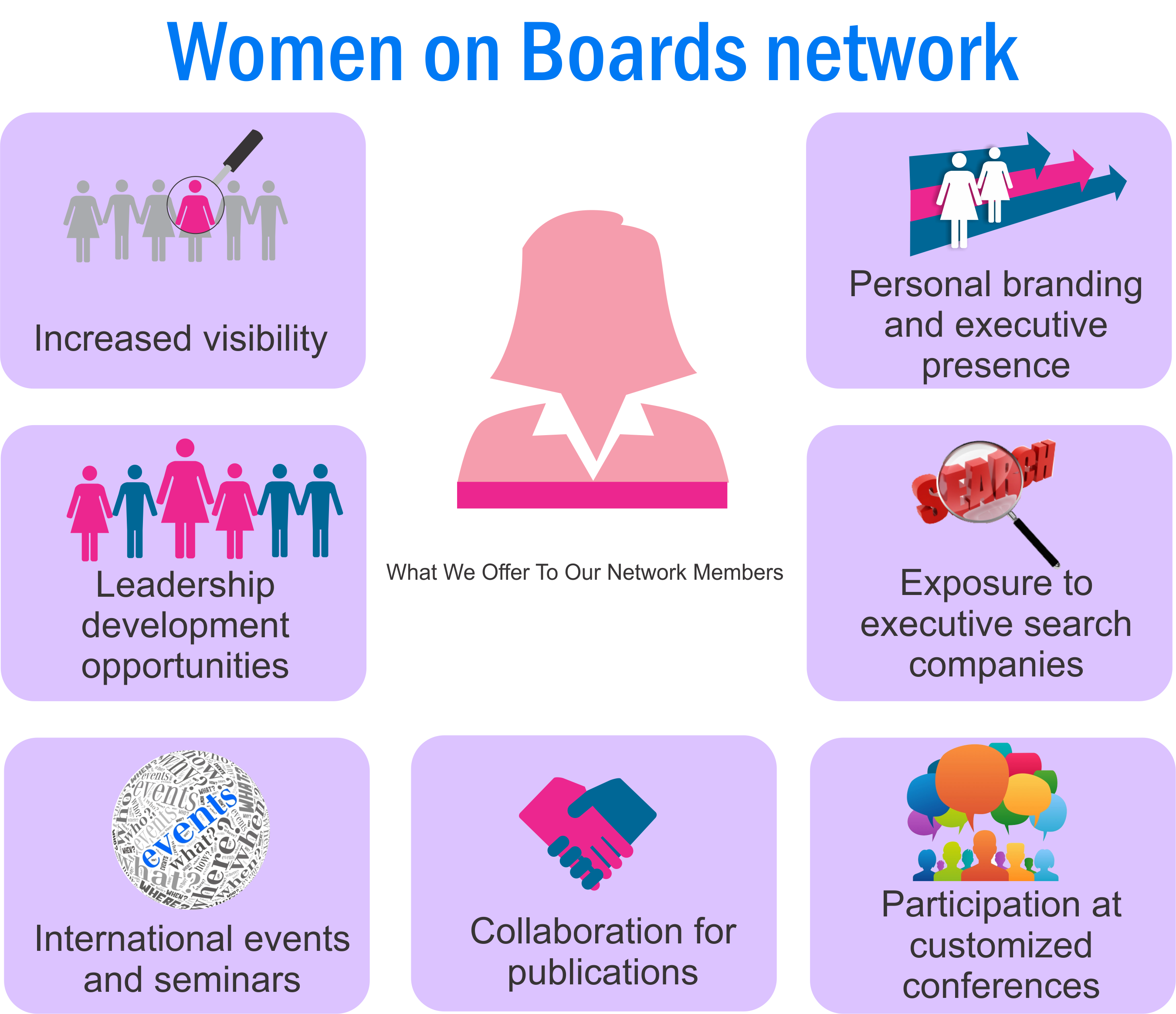 Women on Boards network