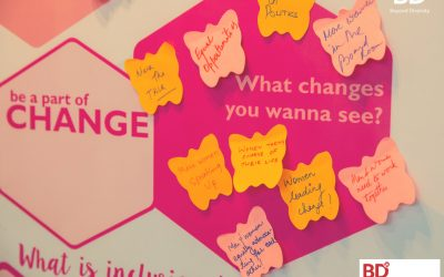 Building an Inclusive and Sustainable Community- BD Think Tank